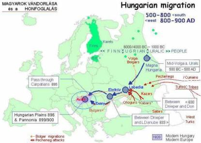 Hungarian migration Settlement